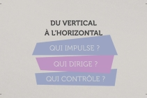 From hierarchical to horizontal: who drives, who manages, who controls?